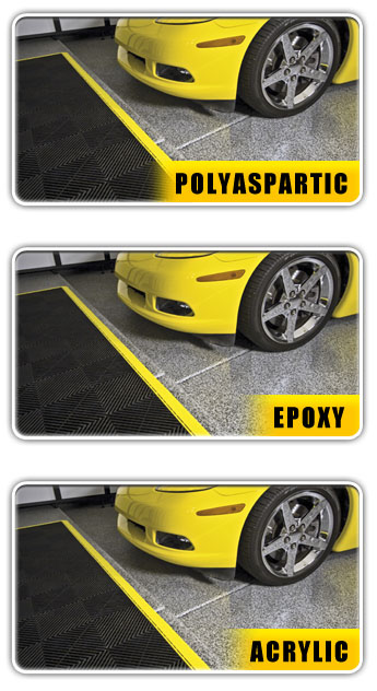 Polyaspartic, Epoxy, and Acrylic floor coatings